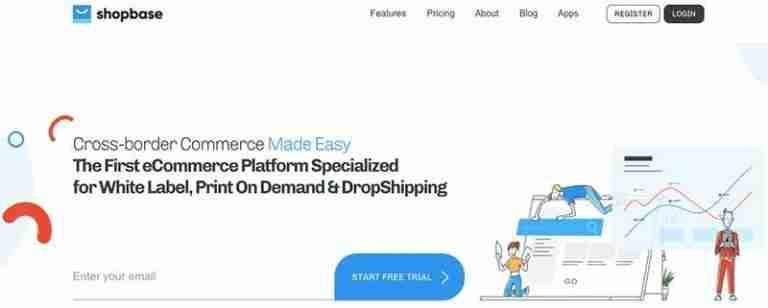 Shopbase Ecommerce Platform
