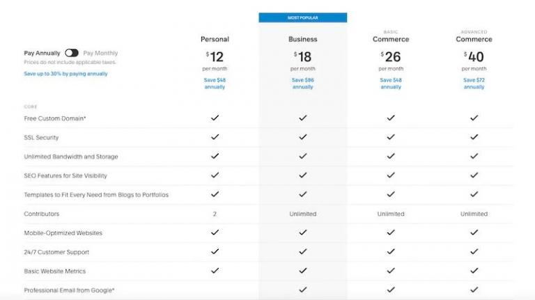 squarespace-website-builder-pricing-plans