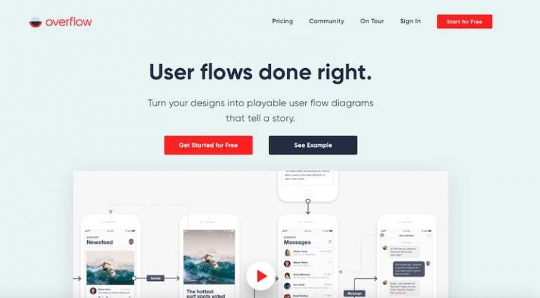 website-user-interface