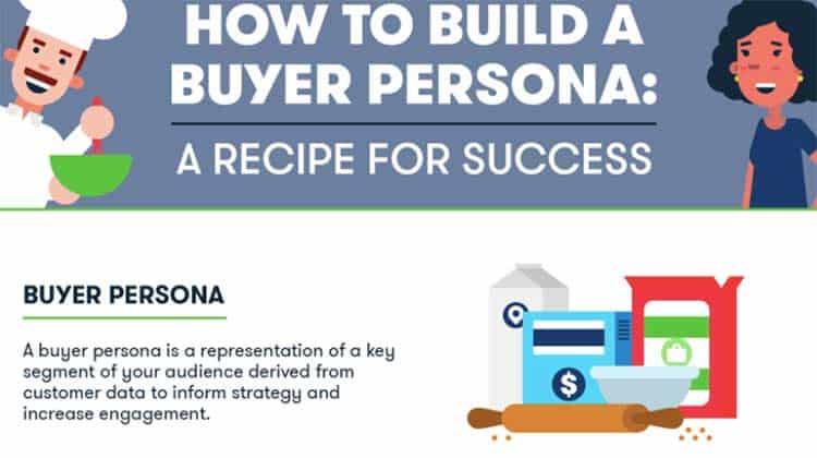 How-to-Build-a-Buyer-Persona