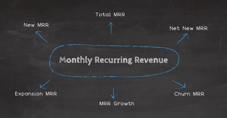 Monthly-Recurring-Revenue-1