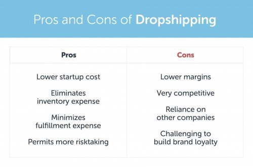 dropshipping-pros-and-cons