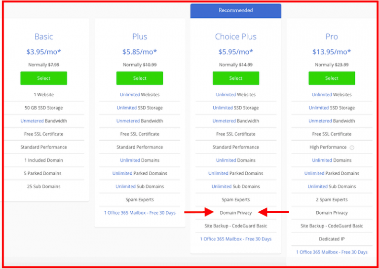 how-to-start-a-blog-bluehost-hosting-plans