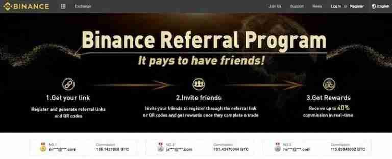 Bitcoin-Affiliate-Programs