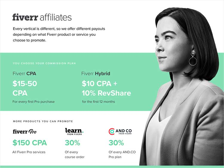 Fiverr-Affiliate-Program
