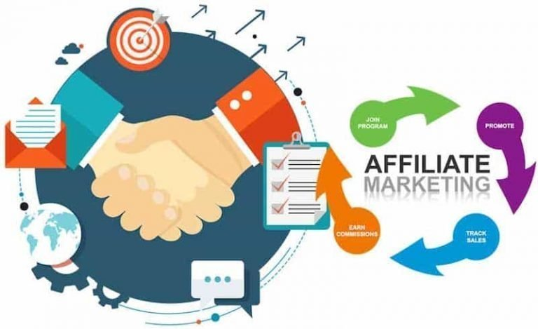 What-Are-Affiliate-Programs